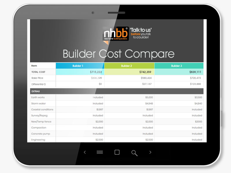 Compare Builders :: New Home Buliding Brokers
